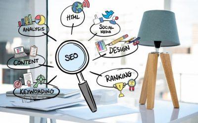 Claves fundamentales para el blog de una PYME